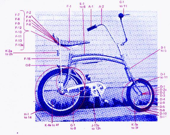 source: http://swingbike.byethost24.com/bobhufford/swpart3b.html